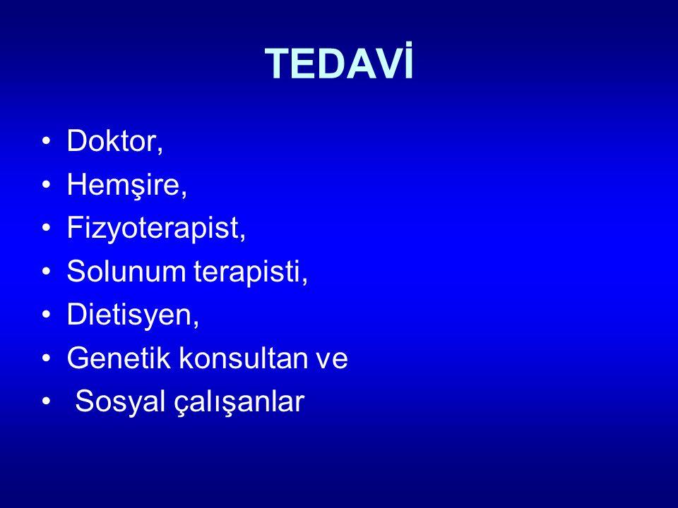 TEDAVİ Doktor, Hemşire, Fizyoterapist, Solunum terapisti, Dietisyen, Genetik konsultan ve Sosyal çalışanlar