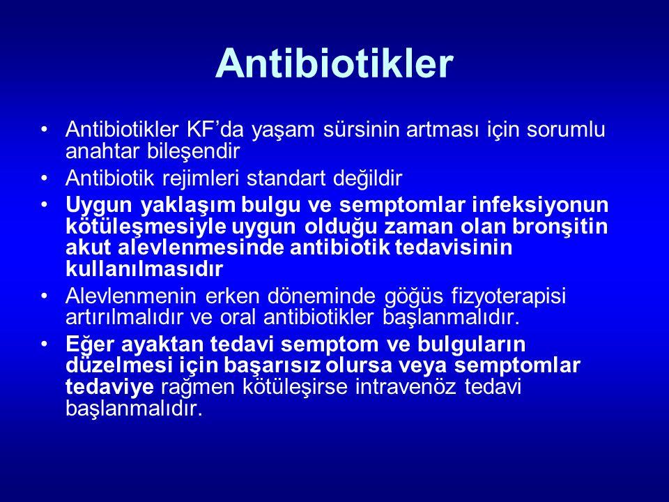 Antibiotikler Antibiotikler KF'da yaşam sürsinin artması için sorumlu anahtar bileşendir Antibiotik rejimleri standart değildir Uygun yaklaşım bulgu v