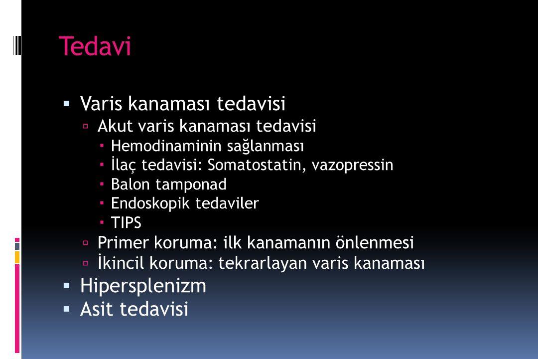 Tedavi  Varis kanaması tedavisi  Akut varis kanaması tedavisi  Hemodinaminin sağlanması  İlaç tedavisi: Somatostatin, vazopressin  Balon tamponad  Endoskopik tedaviler  TIPS  Primer koruma: ilk kanamanın önlenmesi  İkincil koruma: tekrarlayan varis kanaması  Hipersplenizm  Asit tedavisi
