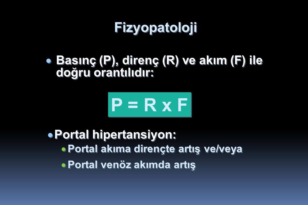 Fizyopatoloji  Basınç (P), direnç (R) ve akım (F) ile doğru orantılıdır: P = R x F  Portal hipertansiyon:  Portal akıma dirençte artış ve/veya  Portal venöz akımda artış  Portal hipertansiyon:  Portal akıma dirençte artış ve/veya  Portal venöz akımda artış