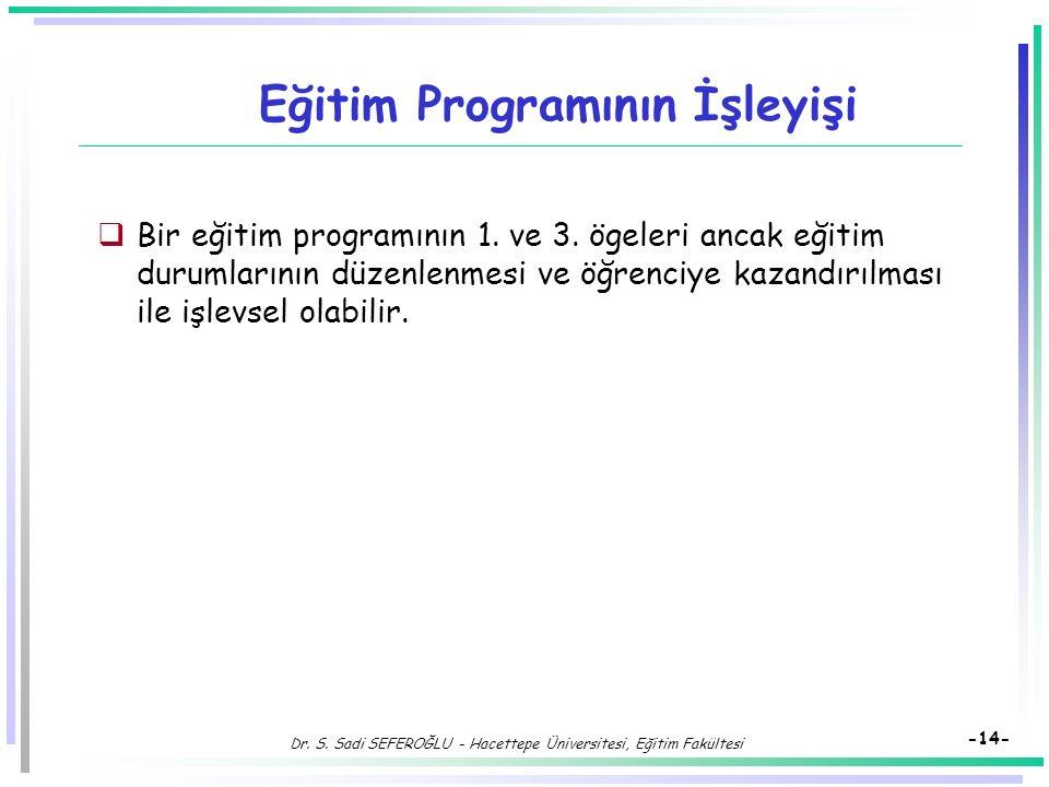Dr. S. Sadi SEFEROĞLU - Hacettepe Üniversitesi, Eğitim Fakültesi -13- Bir Programın Ögeleri  Bir eğitim programının ögeleri: 1.Hedefler,  yani isten