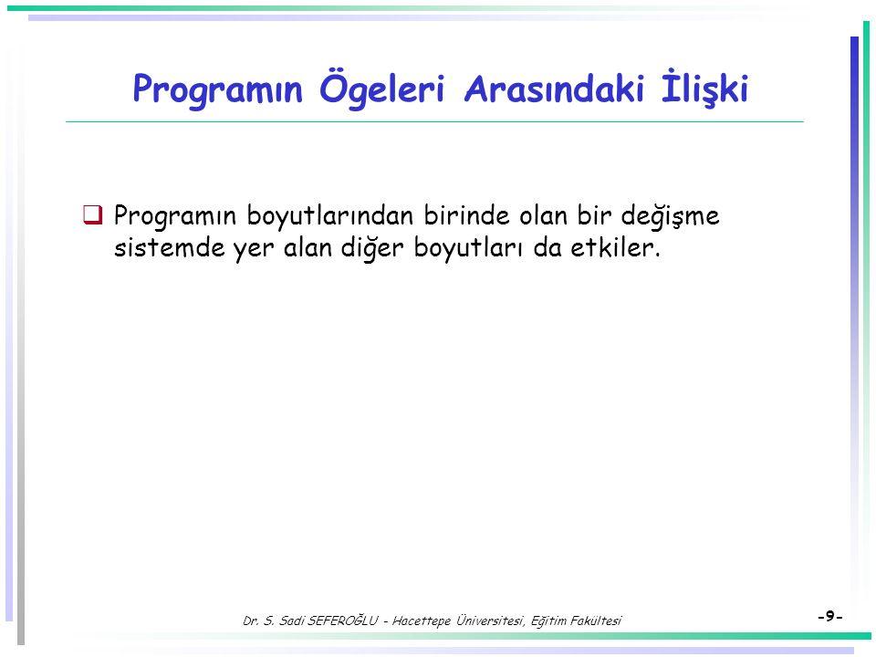 Dr. S. Sadi SEFEROĞLU - Hacettepe Üniversitesi, Eğitim Fakültesi -8- Eğitim Programı