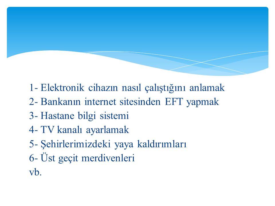 1- Elektronik cihazın nasıl çalıştığını anlamak 2- Bankanın internet sitesinden EFT yapmak 3- Hastane bilgi sistemi 4- TV kanalı ayarlamak 5- Şehirler