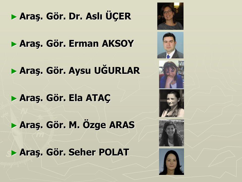 ÖĞRETİM ELEMANLARI ODASI - 7. KAT