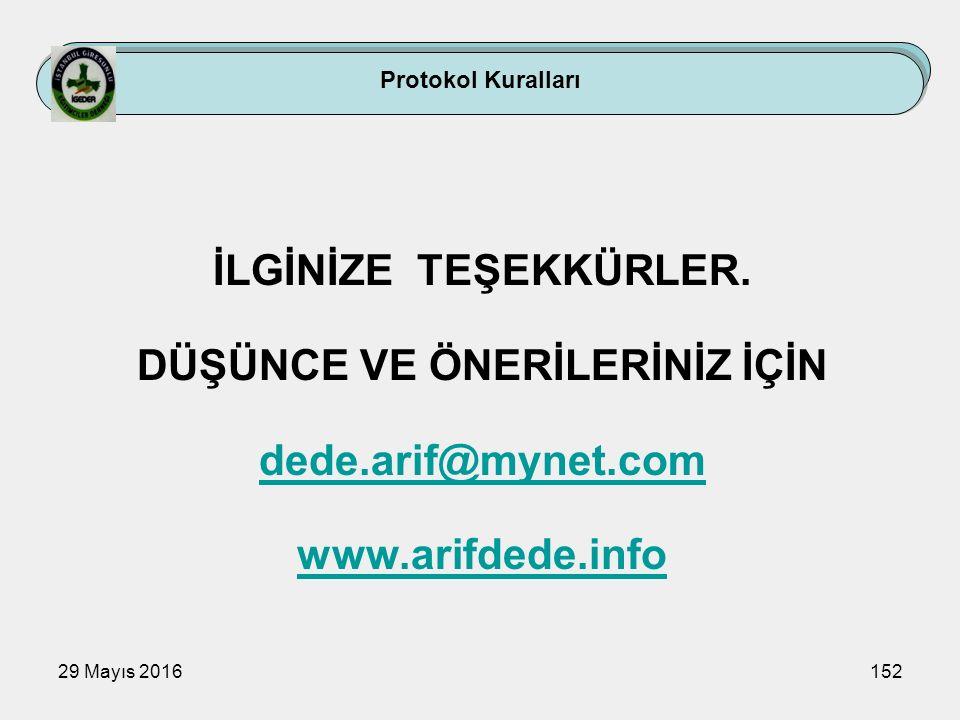 29 Mayıs 2016152 Protokol Kuralları İLGİNİZE TEŞEKKÜRLER. DÜŞÜNCE VE ÖNERİLERİNİZ İÇİN dede.arif@mynet.com www.arifdede.info