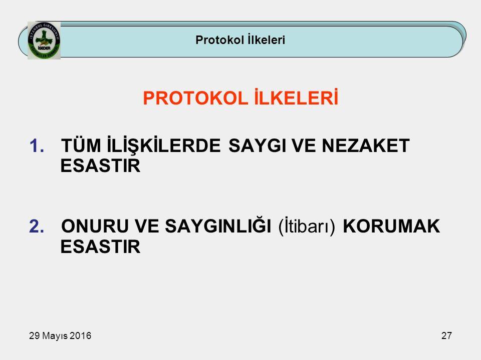 29 Mayıs 201627 Protokol İlkeleri PROTOKOL İLKELERİ 1.TÜM İLİŞKİLERDE SAYGI VE NEZAKET ESASTIR 2.ONURU VE SAYGINLIĞI (İtibarı) KORUMAK ESASTIR