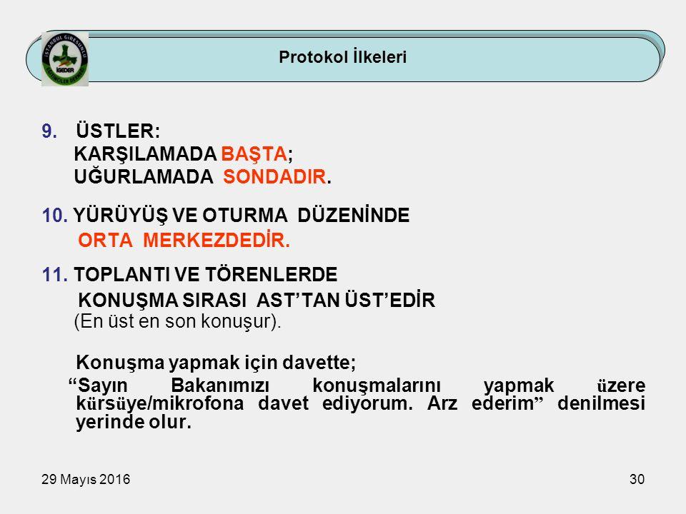 29 Mayıs 201630 Protokol İlkeleri 9.ÜSTLER: KARŞILAMADA BAŞTA; UĞURLAMADA SONDADIR. 10. YÜRÜYÜŞ VE OTURMA DÜZENİNDE ORTA MERKEZDEDİR. 11. TOPLANTI VE