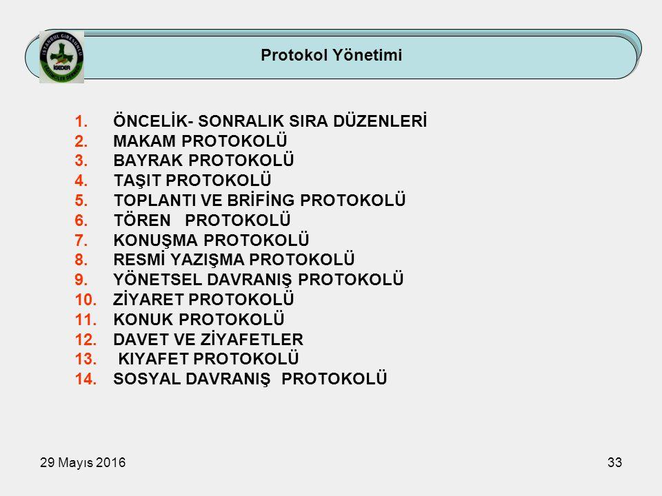 29 Mayıs 201633 Protokol Yönetimi 1.ÖNCELİK- SONRALIK SIRA DÜZENLERİ 2.MAKAM PROTOKOLÜ 3.BAYRAK PROTOKOLÜ 4.TAŞIT PROTOKOLÜ 5.TOPLANTI VE BRİFİNG PROT