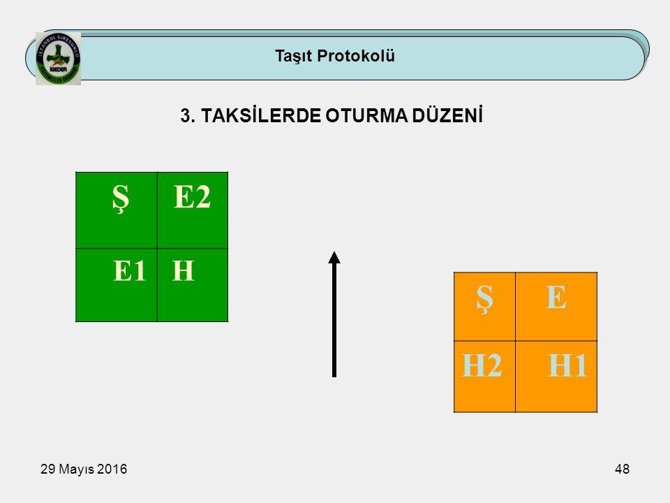29 Mayıs 201648 Taşıt Protokolü 3. TAKSİLERDE OTURMA DÜZENİ ŞE2 E1 H ŞE H2 H1