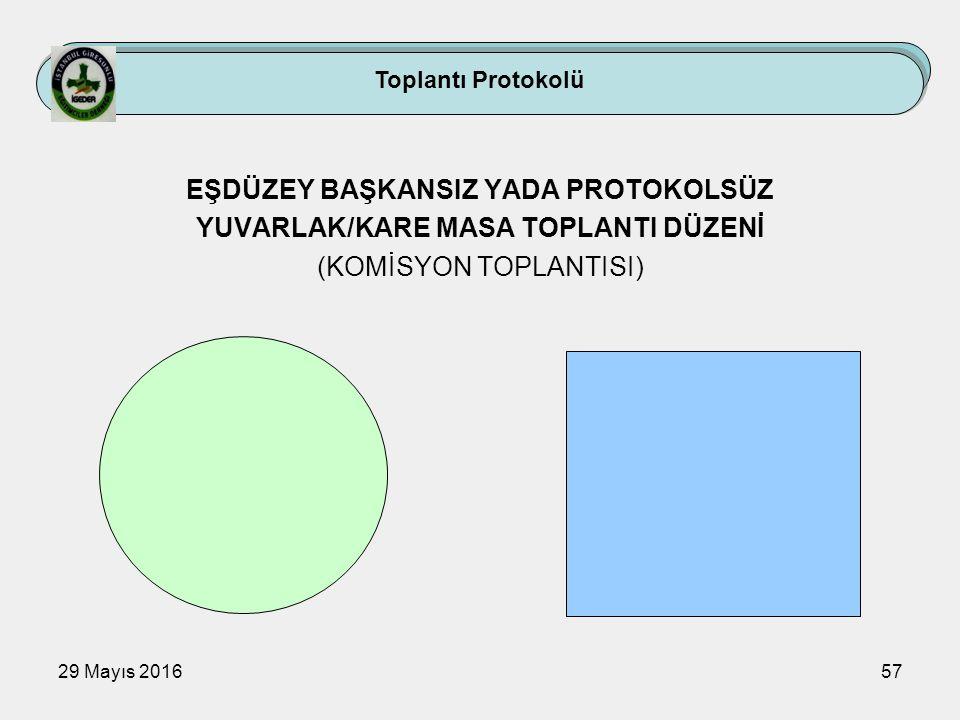 29 Mayıs 201657 Toplantı Protokolü EŞDÜZEY BAŞKANSIZ YADA PROTOKOLSÜZ YUVARLAK/KARE MASA TOPLANTI DÜZENİ (KOMİSYON TOPLANTISI)