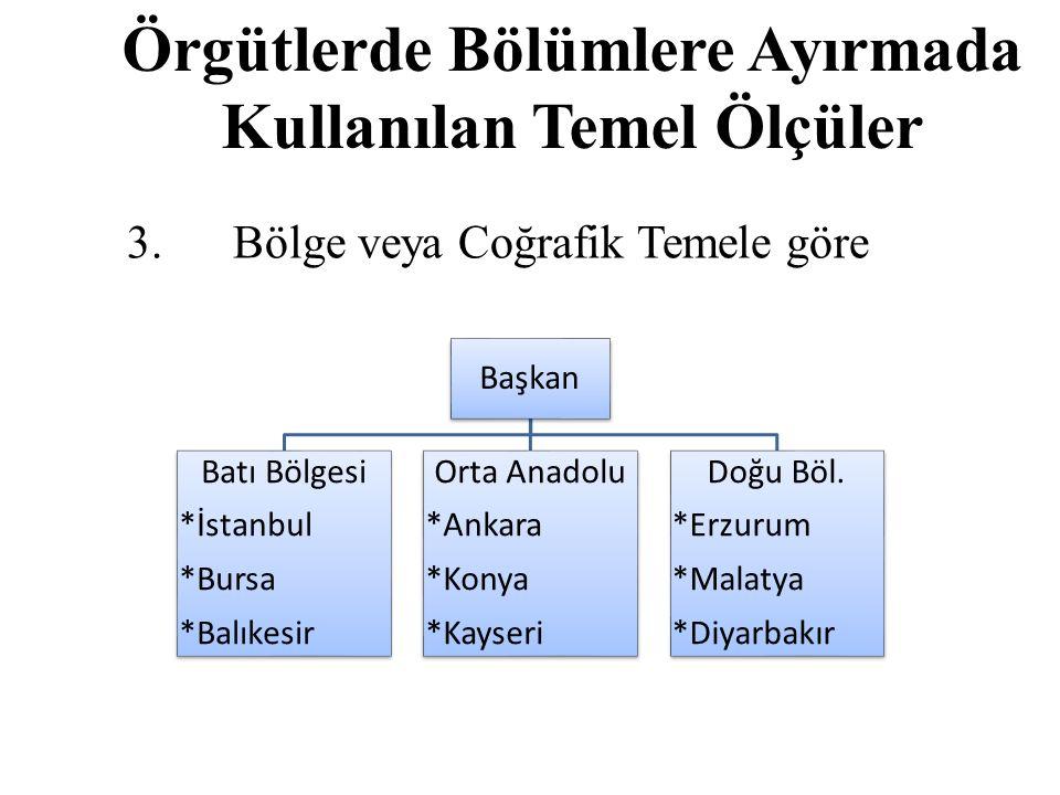 Örgütlerde Bölümlere Ayırmada Kullanılan Temel Ölçüler 3.Bölge veya Coğrafik Temele göre Başkan Batı Bölgesi *İstanbul *Bursa *Balıkesir Orta Anadolu *Ankara *Konya *Kayseri Doğu Böl.