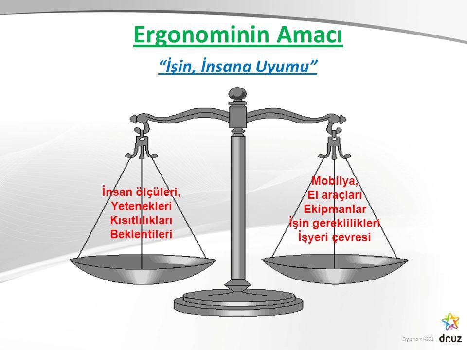 Ergonomi-201 Erkek Kadın Hassas işler Hafif işler Ağır İşler Kuvvet Ayakta Çalışma Esnasında Tavsiye Edilen Yükseklikler.
