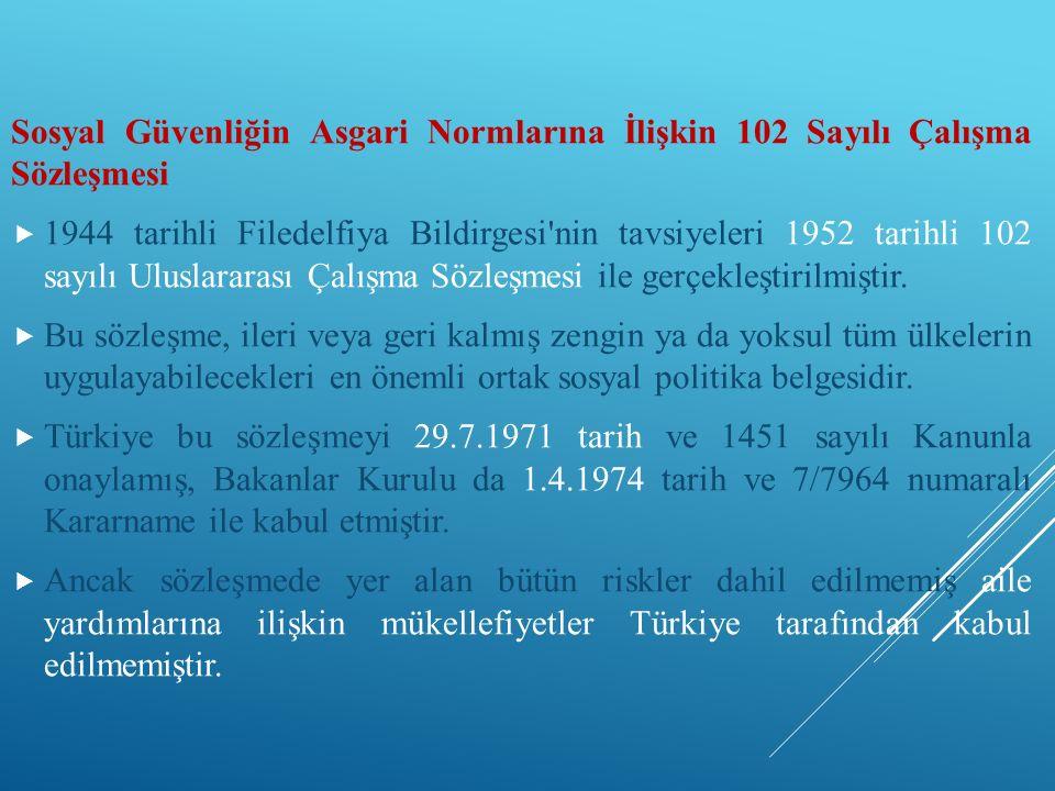 Sosyal Güvenliğin Asgari Normlarına İlişkin 102 Sayılı Çalışma Sözleşmesi  1944 tarihli Filedelfiya Bildirgesi'nin tavsiyeleri 1952 tarihli 102 sayıl