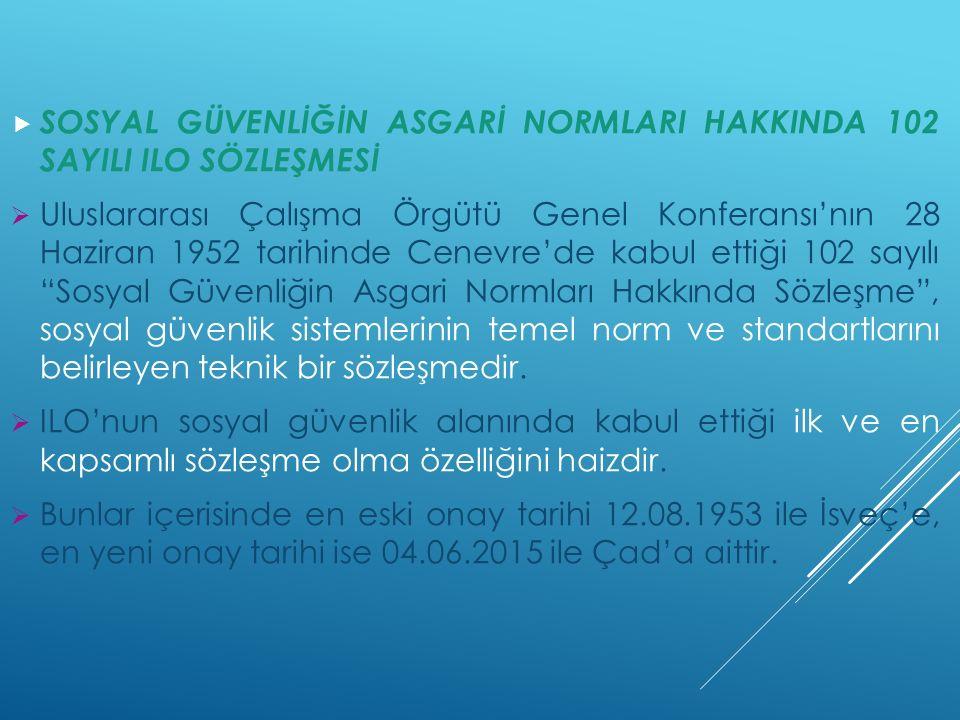  SOSYAL GÜVENLİĞİN ASGARİ NORMLARI HAKKINDA 102 SAYILI ILO SÖZLEŞMESİ  Uluslararası Çalışma Örgütü Genel Konferansı'nın 28 Haziran 1952 tarihinde Ce