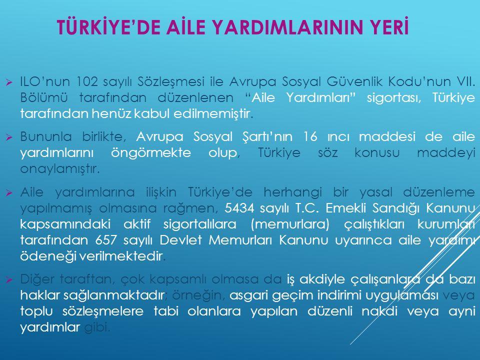 """TÜRKİYE'DE AİLE YARDIMLARININ YERİ  ILO'nun 102 sayılı Sözleşmesi ile Avrupa Sosyal Güvenlik Kodu'nun VII. Bölümü tarafından düzenlenen """"Aile Yardıml"""