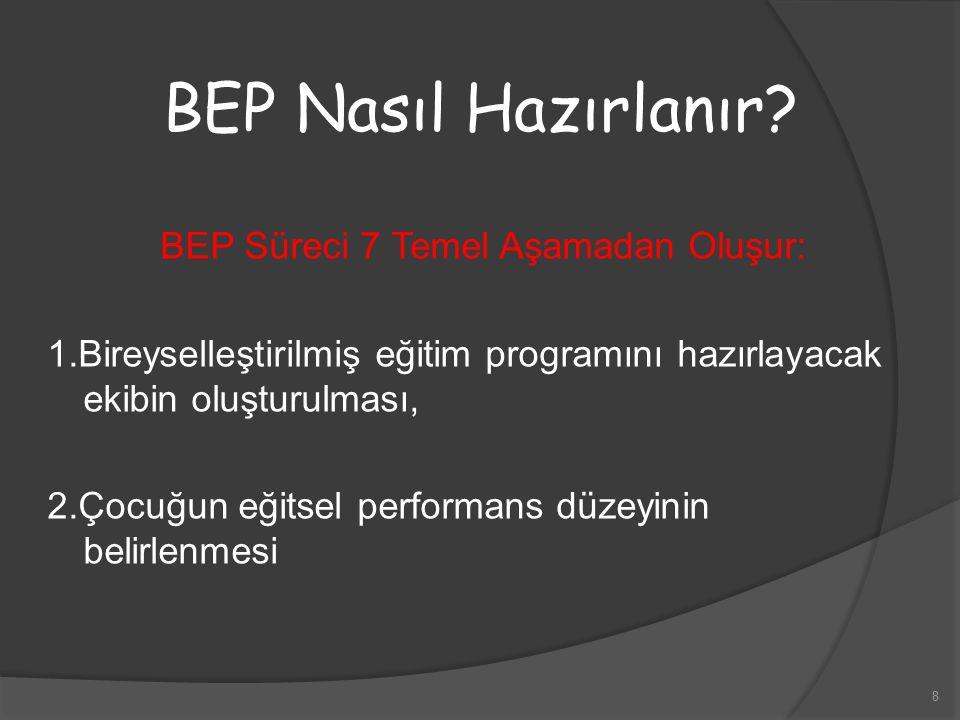 8 BEP Nasıl Hazırlanır? BEP Süreci 7 Temel Aşamadan Oluşur: 1.Bireyselleştirilmiş eğitim programını hazırlayacak ekibin oluşturulması, 2.Çocuğun eğits