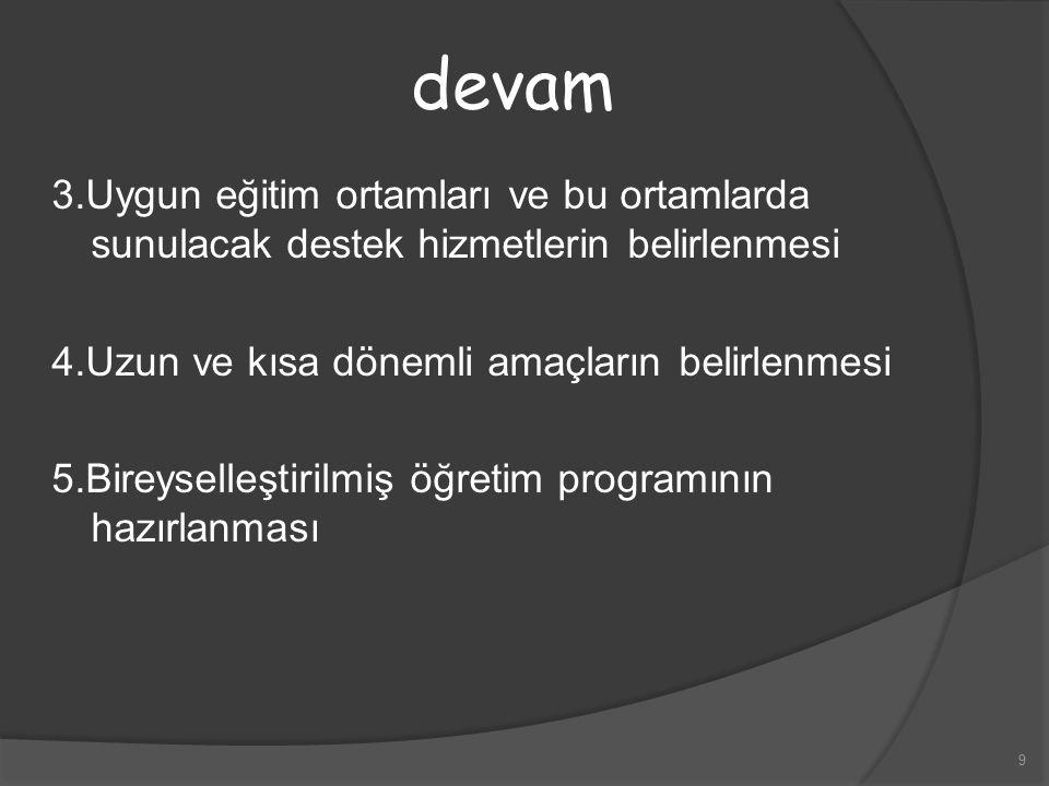9 devam 3.Uygun eğitim ortamları ve bu ortamlarda sunulacak destek hizmetlerin belirlenmesi 4.Uzun ve kısa dönemli amaçların belirlenmesi 5.Bireyselle