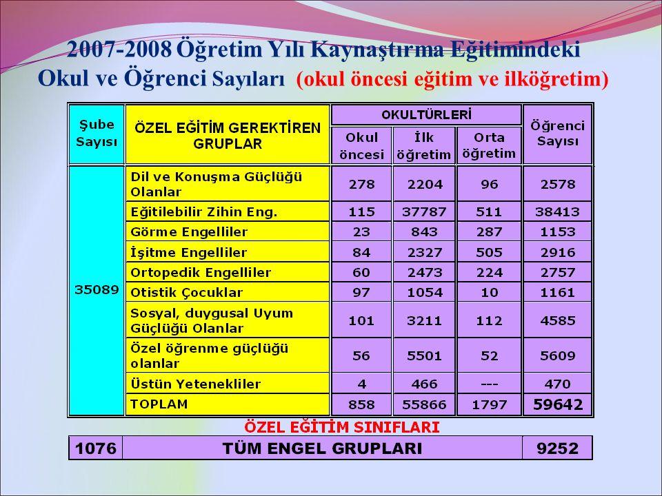 2007-2008 Öğretim Yılı Kaynaştırma Eğitimindeki Okul ve Öğrenci Sayıları (okul öncesi eğitim ve ilköğretim)