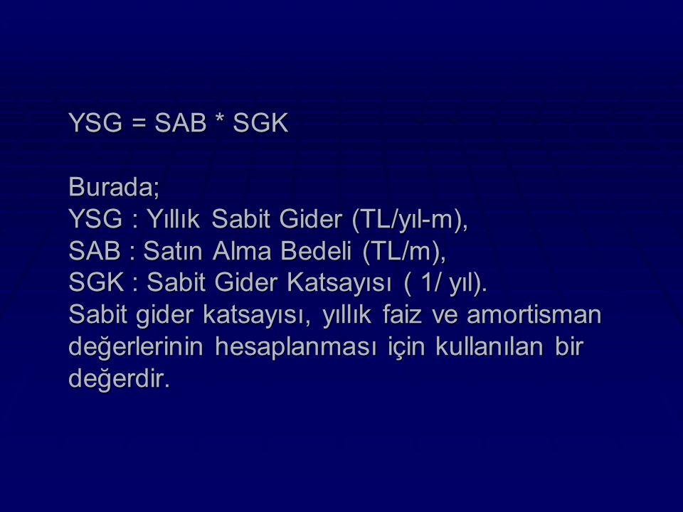 YSG = SAB * SGK Burada; YSG : Yıllık Sabit Gider (TL/yıl-m), SAB : Satın Alma Bedeli (TL/m), SGK : Sabit Gider Katsayısı ( 1/ yıl).