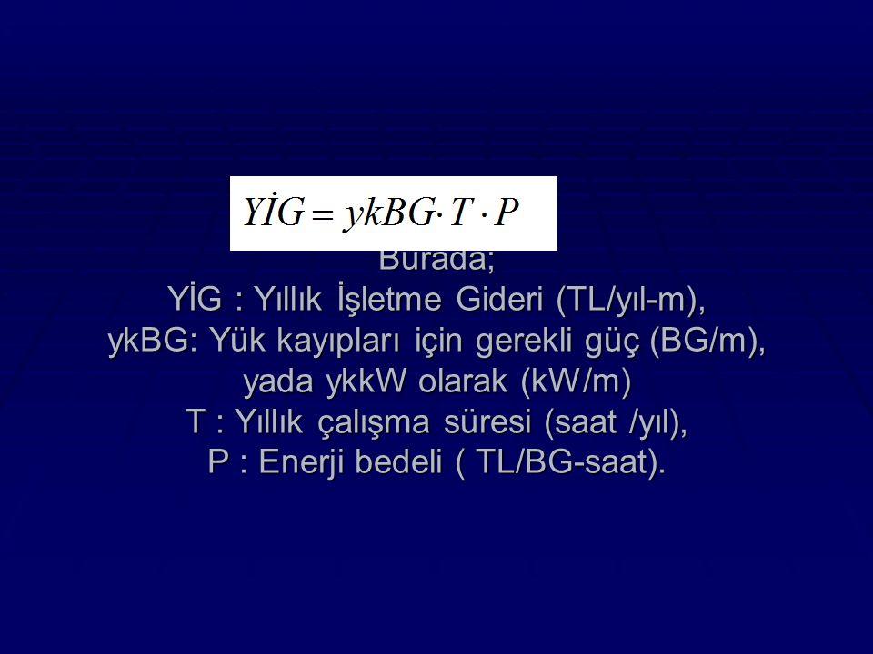 Burada; YİG : Yıllık İşletme Gideri (TL/yıl-m), ykBG: Yük kayıpları için gerekli güç (BG/m), yada ykkW olarak (kW/m) T : Yıllık çalışma süresi (saat /yıl), P : Enerji bedeli ( TL/BG-saat).
