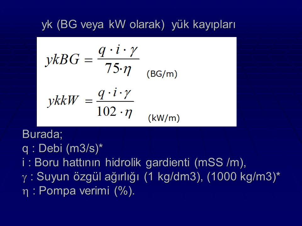 Burada; q : Debi (m3/s)* i : Boru hattının hidrolik gardienti (mSS /m),  : Suyun özgül ağırlığı (1 kg/dm3), (1000 kg/m3)*  : Pompa verimi (%).