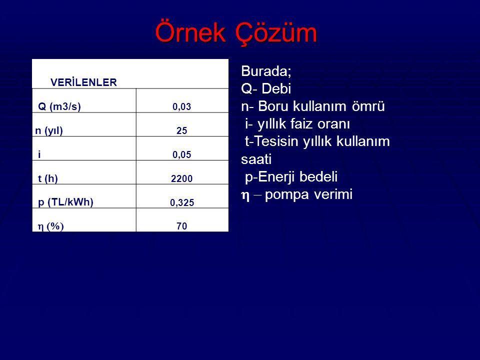 VERİLENLER Q (m3/s) 0,03 n (yıl) 25 i 0,05 t (h) 2200 p (TL/kWh) 0,325  70 Örnek Çözüm Burada; Q- Debi n- Boru kullanım ömrü i- yıllık faiz oranı t-Tesisin yıllık kullanım saati p-Enerji bedeli  pompa verimi 