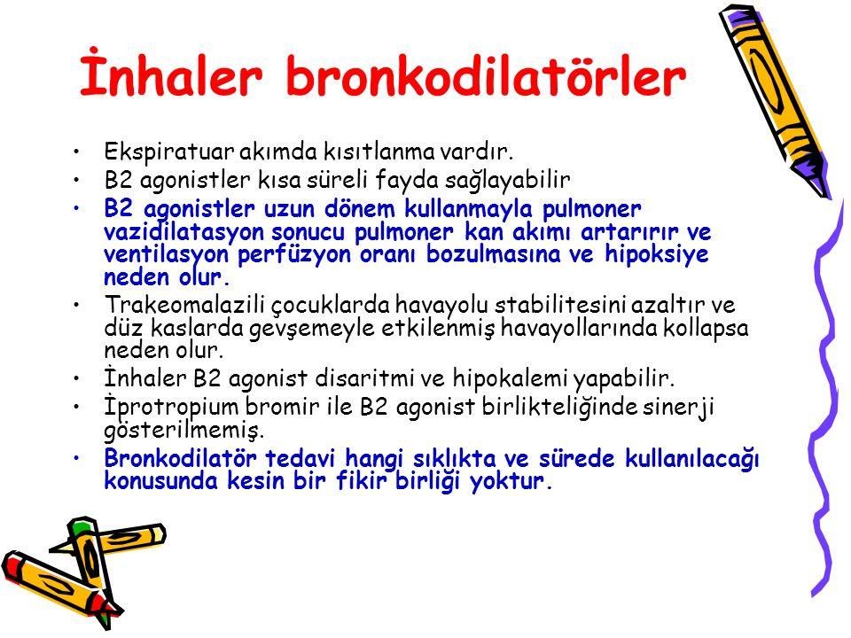 İnhaler bronkodilatörler Ekspiratuar akımda kısıtlanma vardır.