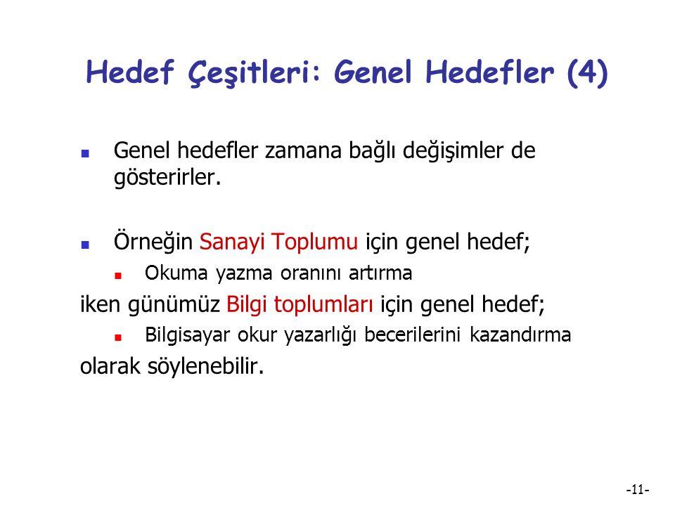 -10- Hedef Çeşitleri: Genel Hedefler (3) Örnek: İlköğretim için; 1.