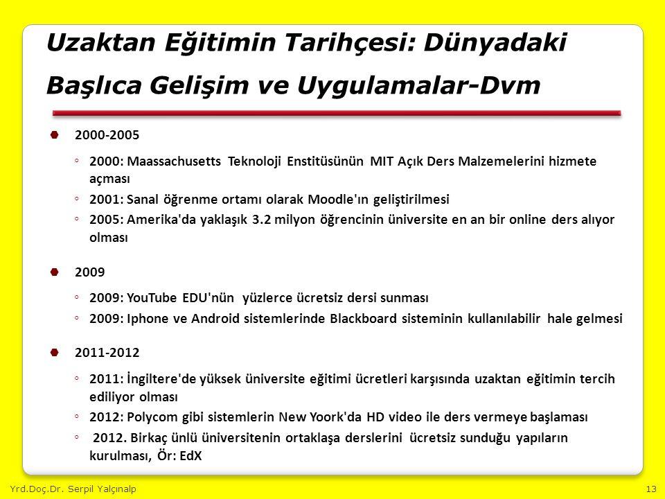 Yrd.Doç.Dr. Serpil Yalçınalp13 Uzaktan Eğitimin Tarihçesi: Dünyadaki Başlıca Gelişim ve Uygulamalar-Dvm  2000-2005 ◦ 2000: Maassachusetts Teknoloji E