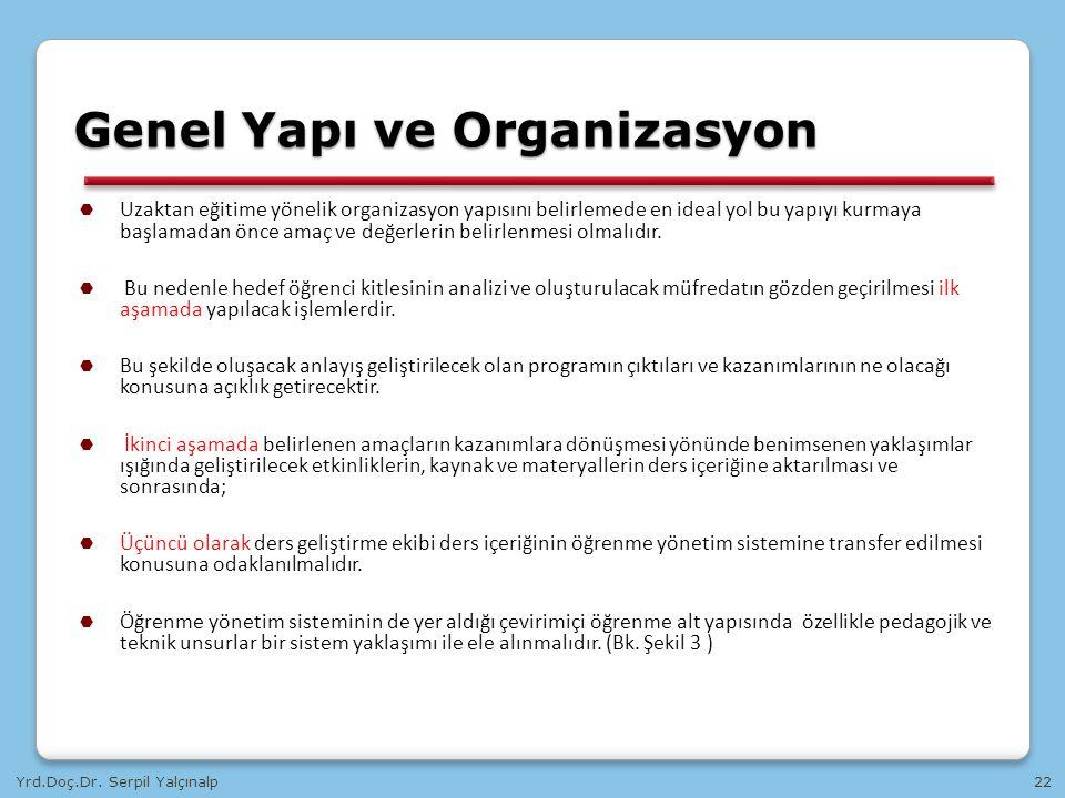 Yrd.Doç.Dr. Serpil Yalçınalp22 Genel Yapı ve Organizasyon  Uzaktan eğitime yönelik organizasyon yapısını belirlemede en ideal yol bu yapıyı kurmaya b