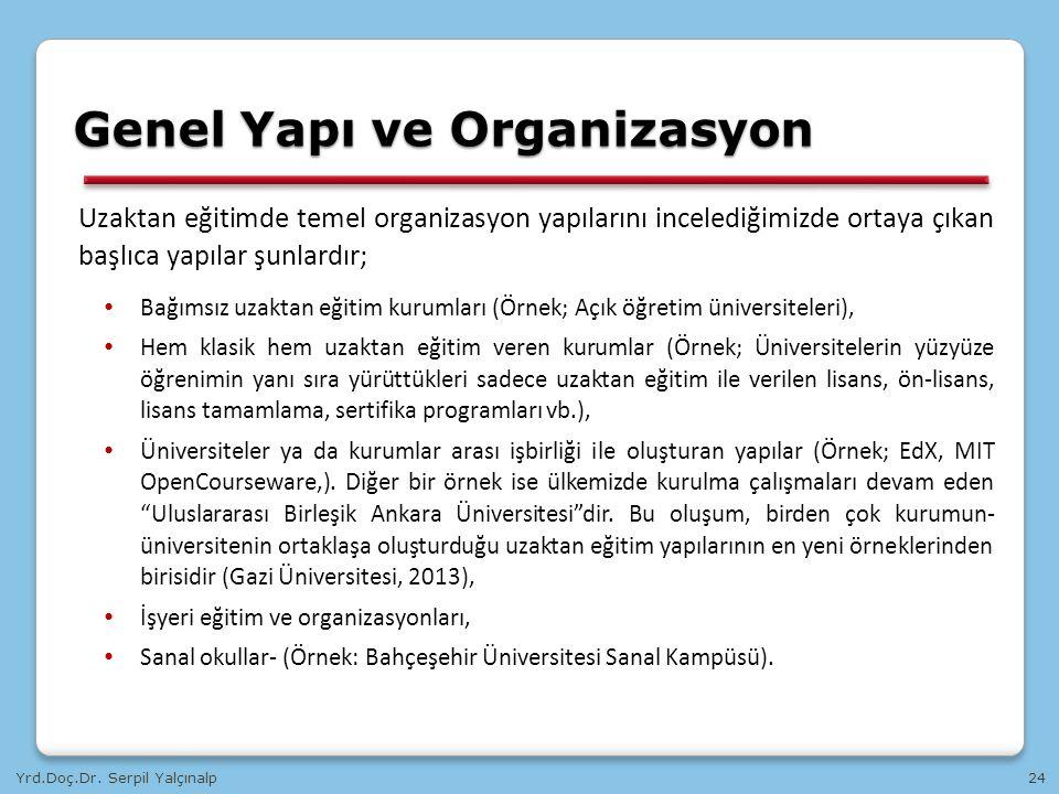 Yrd.Doç.Dr. Serpil Yalçınalp24 Genel Yapı ve Organizasyon Uzaktan eğitimde temel organizasyon yapılarını incelediğimizde ortaya çıkan başlıca yapılar