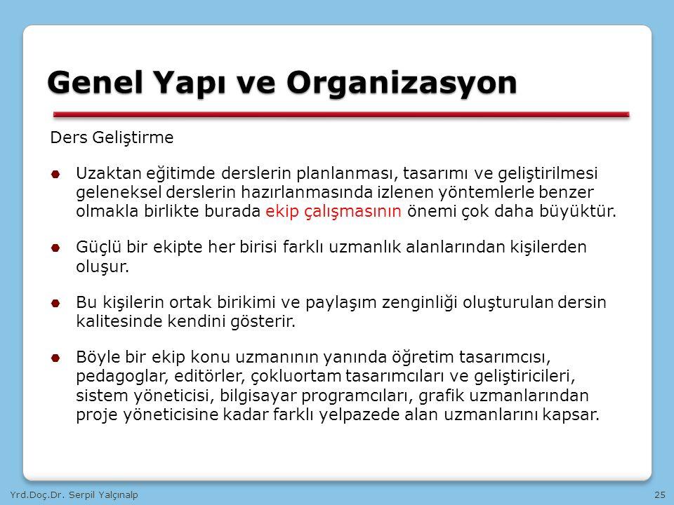 Yrd.Doç.Dr. Serpil Yalçınalp25 Ders Geliştirme  Uzaktan eğitimde derslerin planlanması, tasarımı ve geliştirilmesi geleneksel derslerin hazırlanmasın