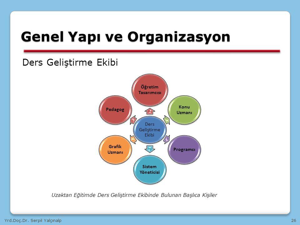 Yrd.Doç.Dr. Serpil Yalçınalp26 Ders Geliştirme Ekibi Genel Yapı ve Organizasyon Ders Geliştirme Ekibi Öğretim Tasarımcısı Konu Uzmanı Programcı Sistem