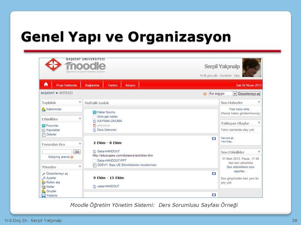 Yrd.Doç.Dr. Serpil Yalçınalp28 Genel Yapı ve Organizasyon Moodle Öğretim Yönetim Sistemi: Ders Sorumlusu Sayfası Örneği