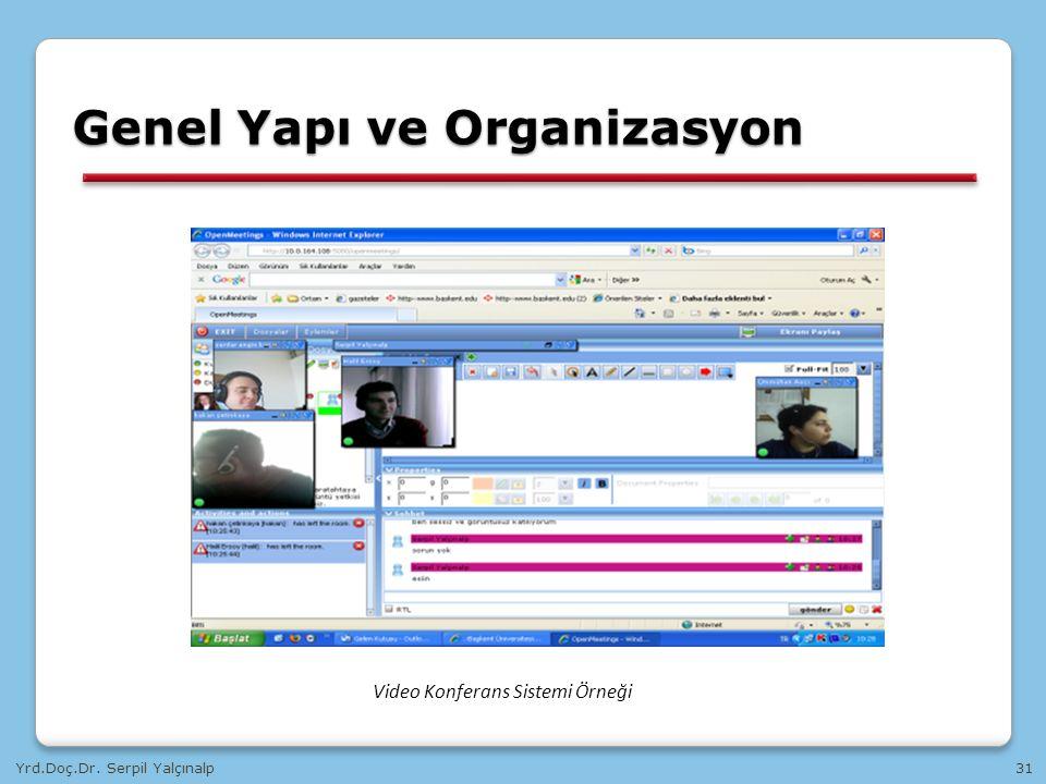 Yrd.Doç.Dr. Serpil Yalçınalp31 Genel Yapı ve Organizasyon Video Konferans Sistemi Örneği