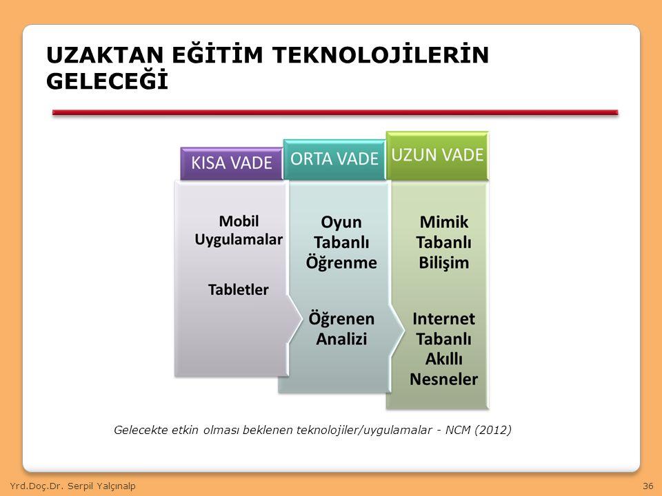 Yrd.Doç.Dr. Serpil Yalçınalp36 UZAKTAN EĞİTİM TEKNOLOJİLERİN GELECEĞİ Gelecekte etkin olması beklenen teknolojiler/uygulamalar - NCM (2012)