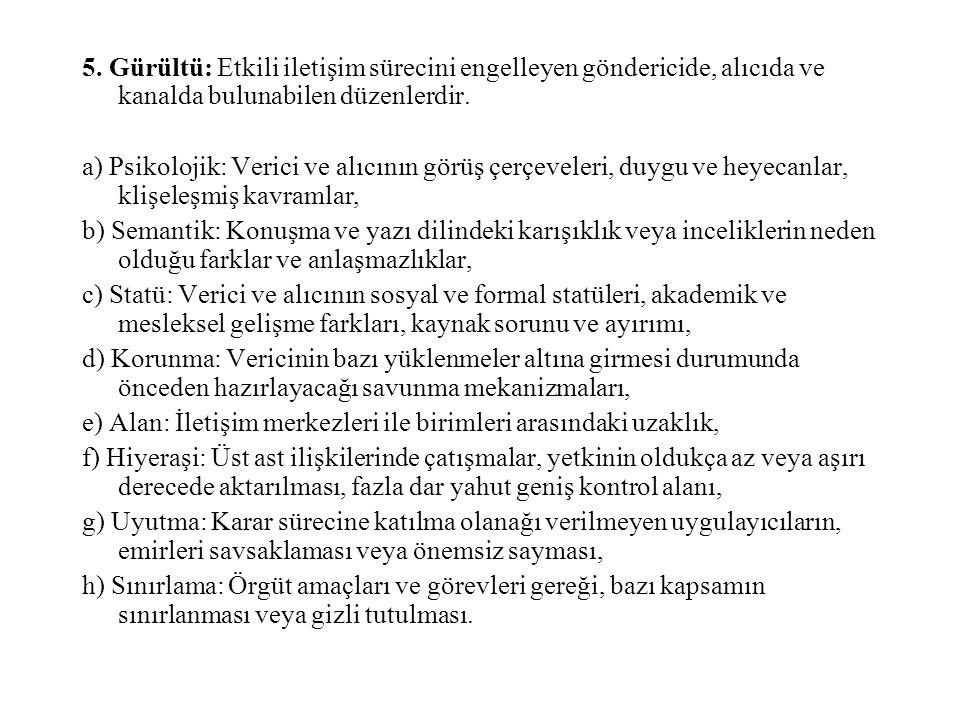 ÇOK YÖNLÜ İLETİŞİM SÜRECİ 1.