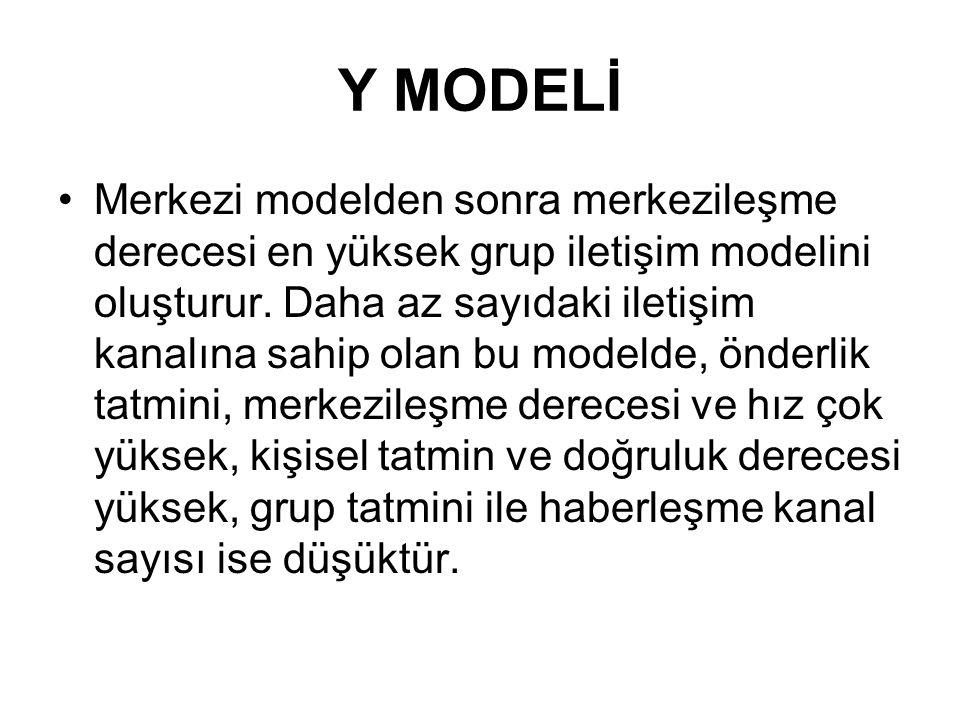 MERKEZİ MODEL Bu model otorite ve karar alma inisiyatifinin örgütün en üst yöneticisinde toplanmasını temel alan, geleneksel (klasik) örgüt yapı ve felsefesinde sıkça görülen bir modeldir.