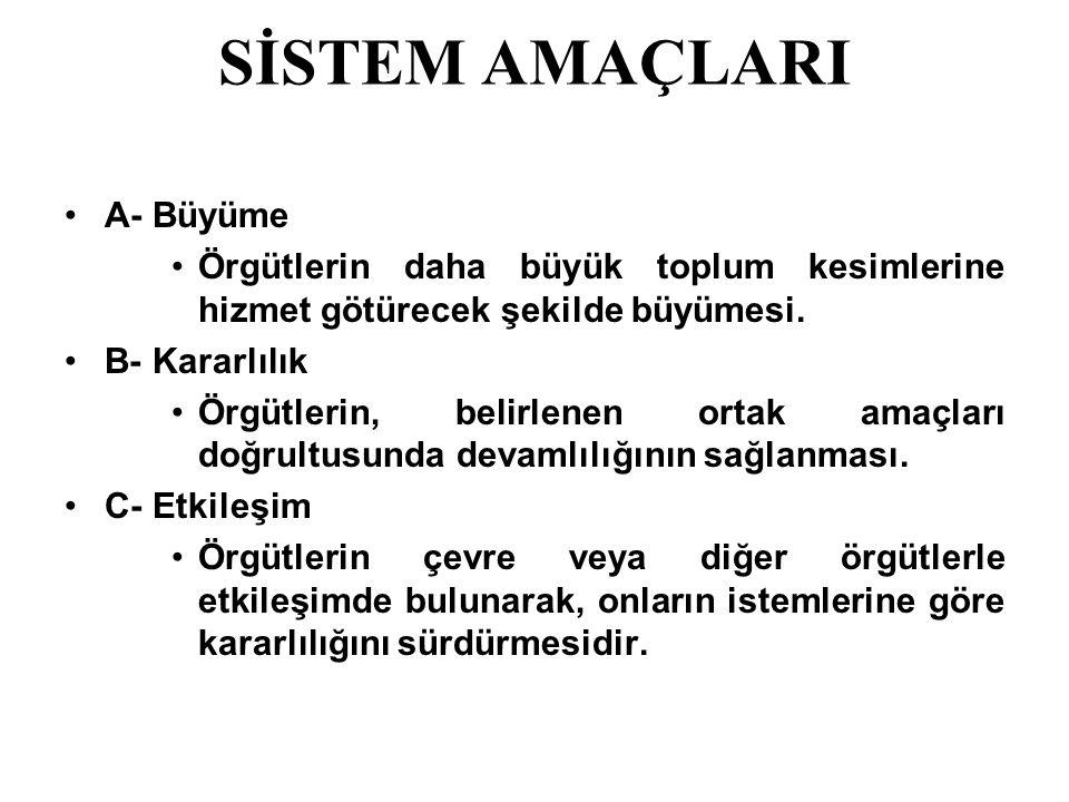 1.TÜRK MİLLİ EĞİTİM SİSTEMİNİ DÜZENLEYEN GENEL ESASLAR 1.1.