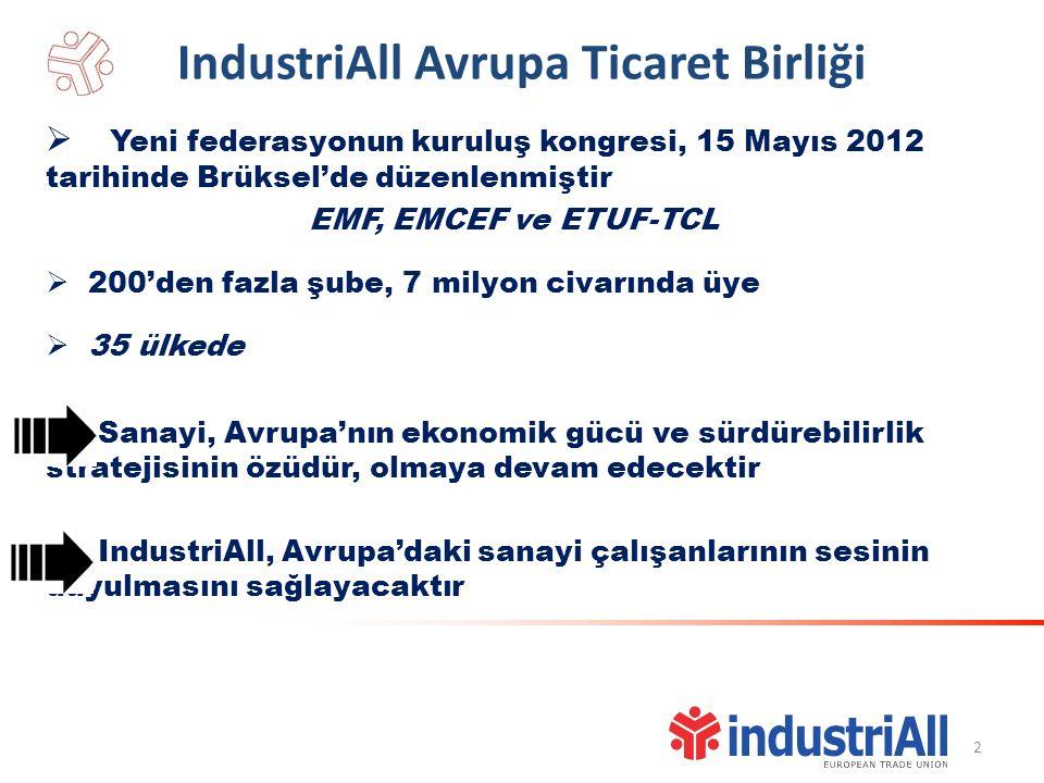 IndustriAll Avrupa Ticaret Birliği 2  Yeni federasyonun kuruluş kongresi, 15 Mayıs 2012 tarihinde Brüksel'de düzenlenmiştir EMF, EMCEF ve ETUF-TCL  200'den fazla şube, 7 milyon civarında üye  35 ülkede Sanayi, Avrupa'nın ekonomik gücü ve sürdürebilirlik stratejisinin özüdür, olmaya devam edecektir IndustriAll, Avrupa'daki sanayi çalışanlarının sesinin duyulmasını sağlayacaktır