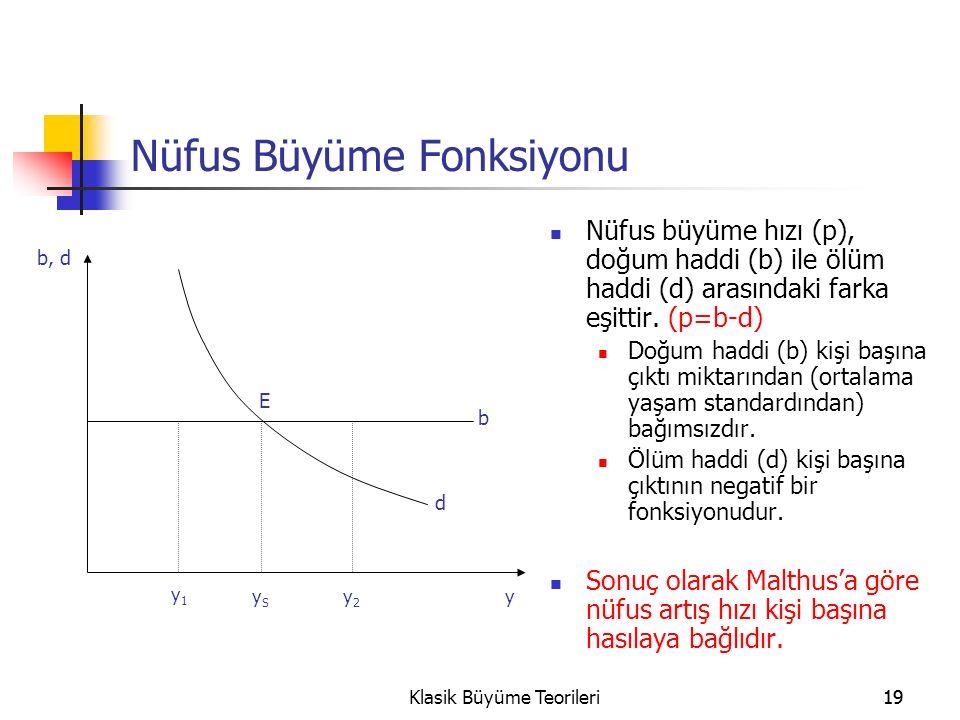 19Klasik Büyüme Teorileri19 Nüfus Büyüme Fonksiyonu Nüfus büyüme hızı (p), doğum haddi (b) ile ölüm haddi (d) arasındaki farka eşittir.