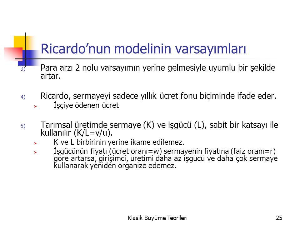 25 Ricardo'nun modelinin varsayımları 3) Para arzı 2 nolu varsayımın yerine gelmesiyle uyumlu bir şekilde artar.
