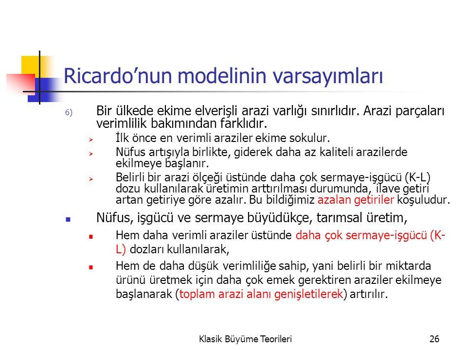 Ricardo'nun modelinin varsayımları 6) Bir ülkede ekime elverişli arazi varlığı sınırlıdır.