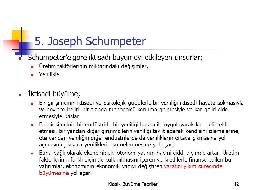 5. Joseph Schumpeter Schumpeter'e göre iktisadi büyümeyi etkileyen unsurlar; Üretim faktörlerinin miktarındaki değişimler, Yenilikler İktisadi büyüme;