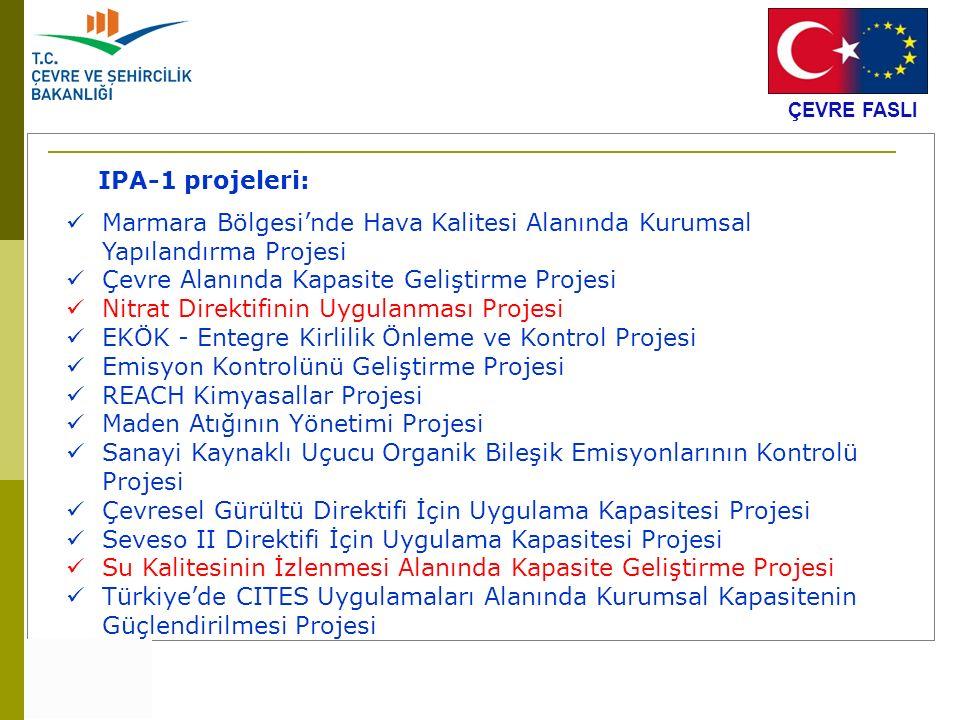 Marmara Bölgesi'nde Hava Kalitesi Alanında Kurumsal Yapılandırma Projesi Çevre Alanında Kapasite Geliştirme Projesi Nitrat Direktifinin Uygulanması Pr