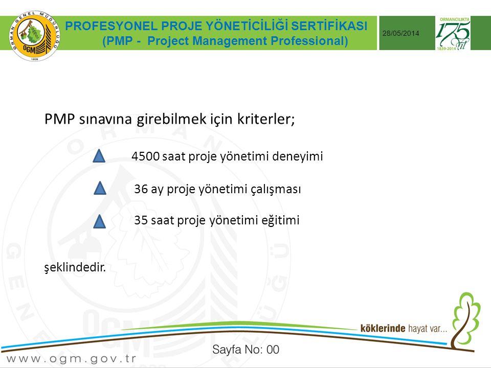 Tarih:…./ …./ 20… ÖRNEK SUNUM KONUSU Sayfa No: AA 28/05/2014 PROFESYONEL PROJE YÖNETİCİLİĞİ SERTİFİKASI (PMP - Project Management Professional) PMP sınavına girebilmek için kriterler; 4500 saat proje yönetimi deneyimi 36 ay proje yönetimi çalışması 35 saat proje yönetimi eğitimi şeklindedir.