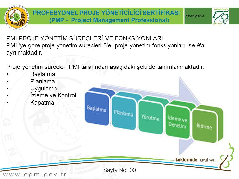 Tarih:…./ …./ 20… ÖRNEK SUNUM KONUSU Sayfa No: AA 28/05/2014 PROFESYONEL PROJE YÖNETİCİLİĞİ SERTİFİKASI (PMP - Project Management Professional) PMI PROJE YÖNETİM SÜREÇLERİ VE FONKSİYONLARI PMI 'ye göre proje yönetim süreçleri 5'e, proje yönetim fonksiyonları ise 9'a ayrılmaktadır.