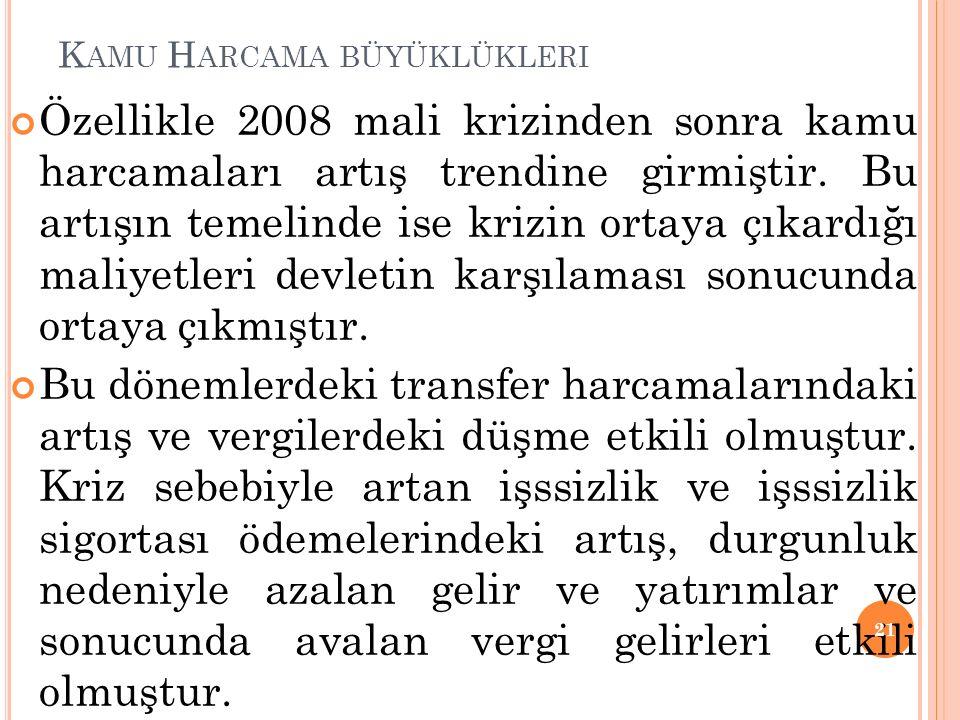K AMU H ARCAMA BÜYÜKLÜKLERI Özellikle 2008 mali krizinden sonra kamu harcamaları artış trendine girmiştir.