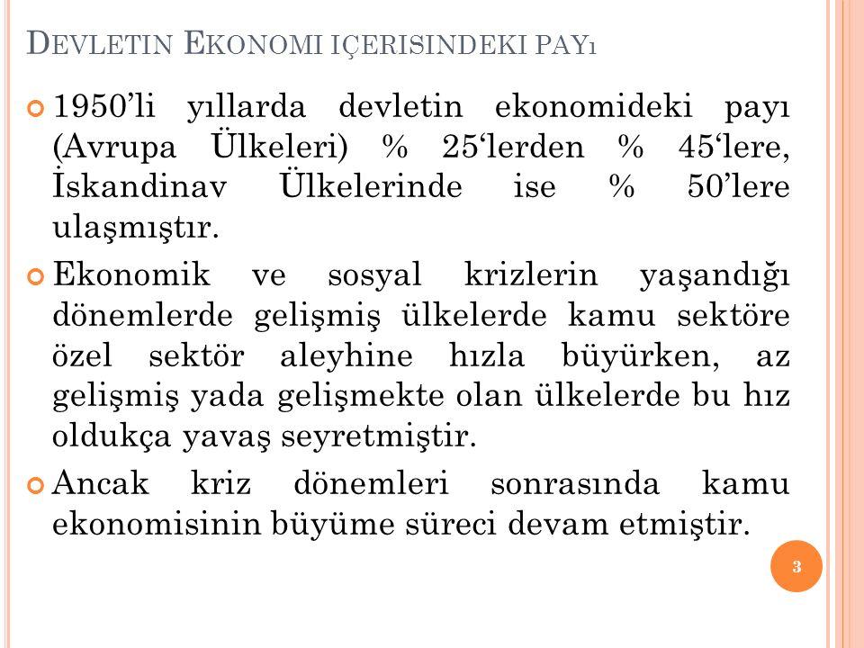 D EVLETIN E KONOMI IÇERISINDEKI PAYı 1950'li yıllarda devletin ekonomideki payı (Avrupa Ülkeleri) % 25'lerden % 45'lere, İskandinav Ülkelerinde ise % 50'lere ulaşmıştır.