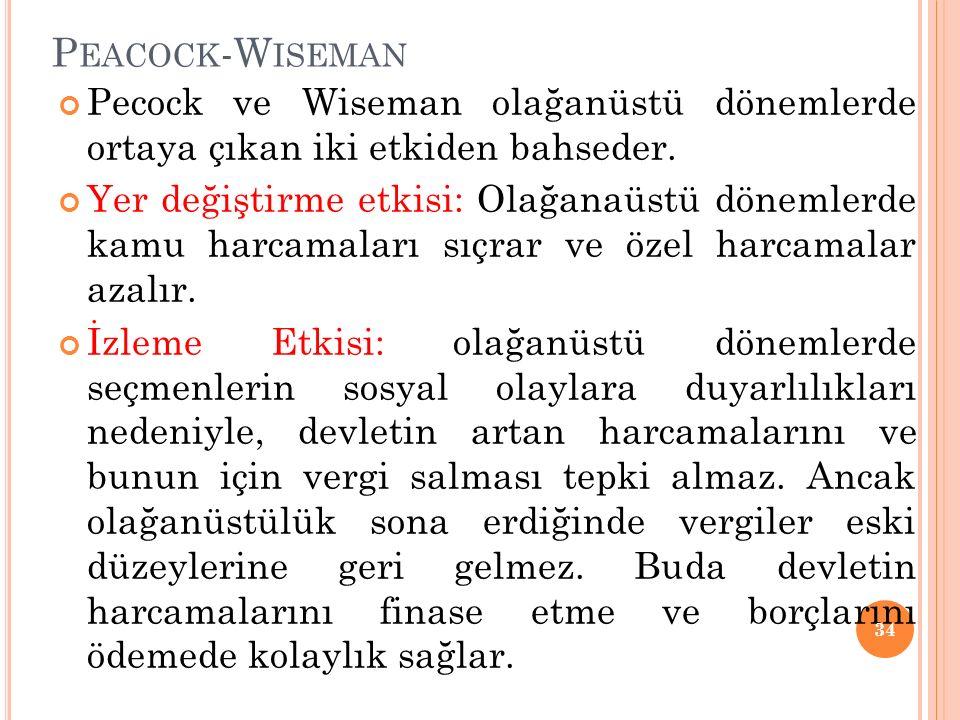 P EACOCK -W ISEMAN Pecock ve Wiseman olağanüstü dönemlerde ortaya çıkan iki etkiden bahseder. Yer değiştirme etkisi: Olağanaüstü dönemlerde kamu harca